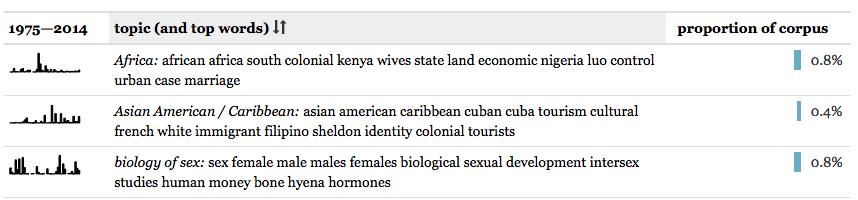 rhetorical analysis topics list